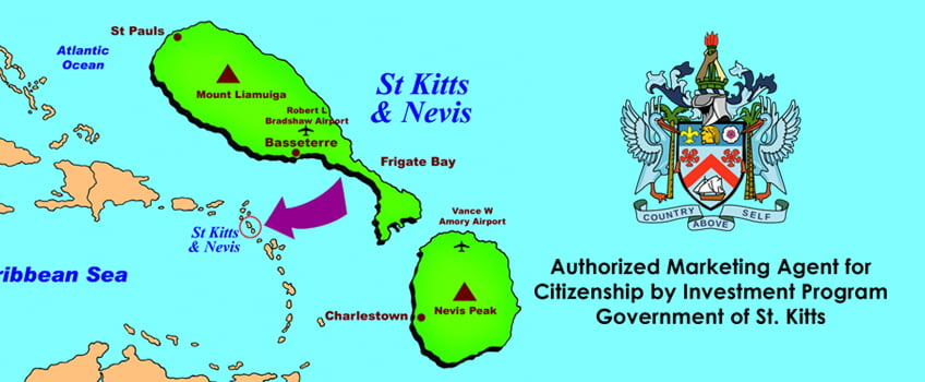st.kitts-nevis-free-visa country-list